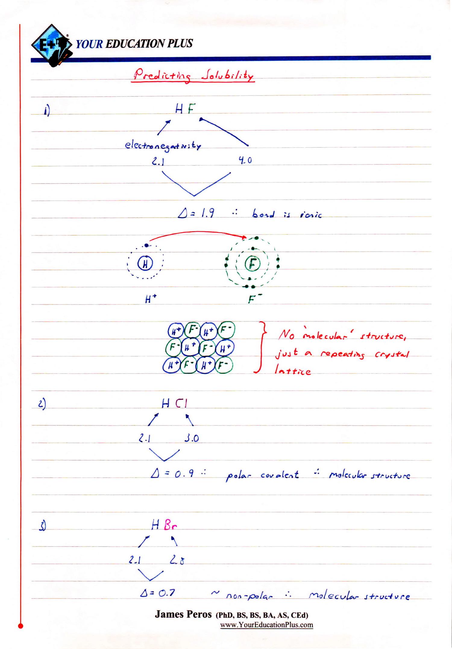IB Chemistry SL & HL: 4.4 - Solubility