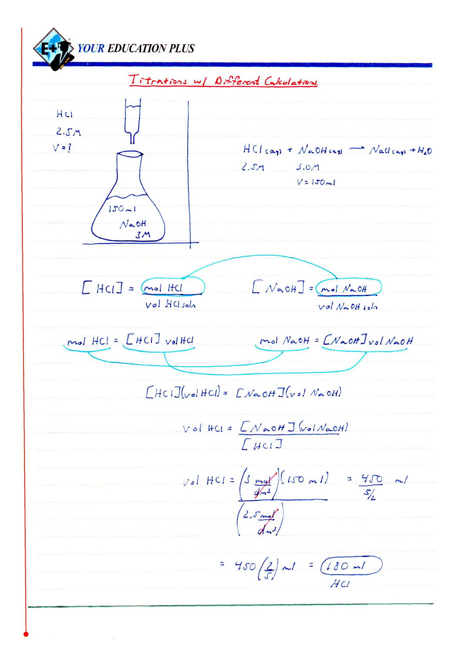 IB Chemistry SL & HL: 1.3 - Titration Basics